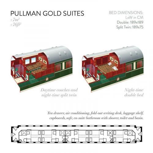 Pullman Gold Suite Diagram